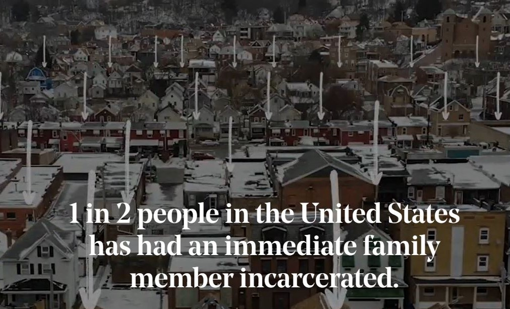 "Image of a neighborhood with arrows pointing to every other house and a superimposed quote that says ""1 in 2 people in the US has had an immediate family member incarcerated"""